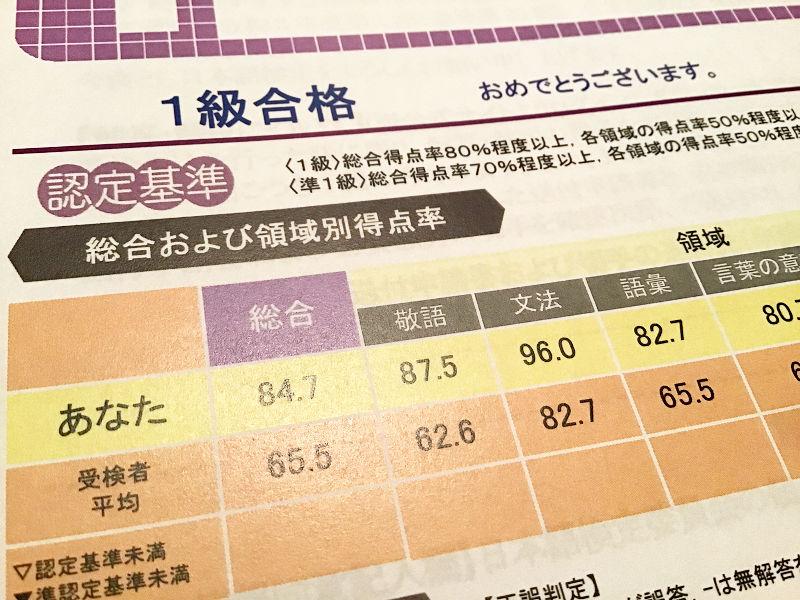 日本語検定個人カルテ