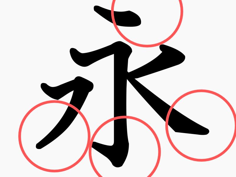 漢字の「とめ、はめ、はらい」」